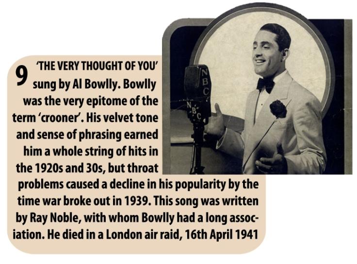 Bowlly